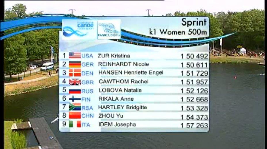 Kanu-Rennsport Weltcup 2011 Duisburg / Sprint K1 Men 500m Final